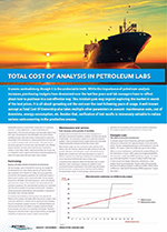 Cost of Analysis in Petroleum Labs